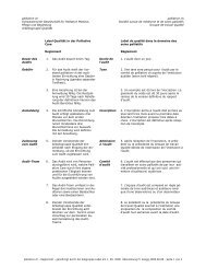 Label Audits palliative ch
