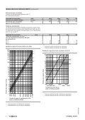 Datos técnicos Vitocell 300-H EHA556 KB - Viessmann - Page 6