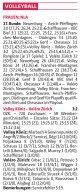 Volley Köniz schafft Coup und beendet Voléros ... - VBC-Köniz - Page 2