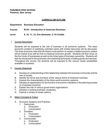 Introduction to Business Environment – Notes (MBA/BBA)