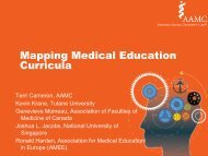 Mapping Medical Education Curricula - AAMC's member profile