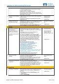 Checkliste zur SEPA-Umstellung für Vereine - VR-Bank Landau eG - Page 2