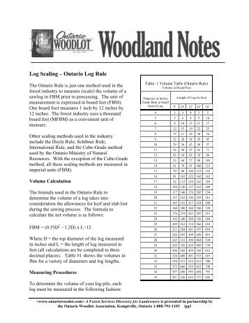 Log Scaling – Ontario Log Rule - Ontario woodlot.com