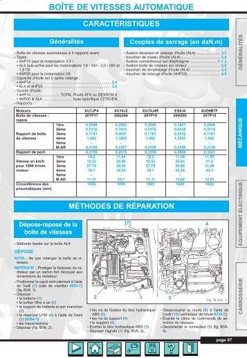 boîte de vitesses automatique - Auto-Tuto