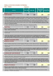 Indicatori Pareto economico-finanziari 2008 e 2009 - Camera di ...