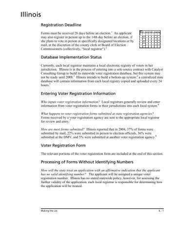 REG-1 Illinois Business Registration Application
