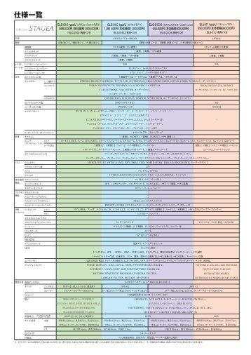 ELB/ELS/DDK 仕様比較表