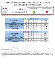 Bilan du 1er trimestre 2013.pdf