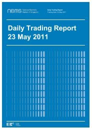 Daily Trading Report 23 May 2011 - EMC