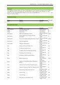 mikroplastik-liste - Seite 4