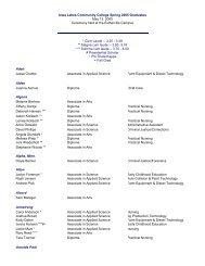 Iowa Lakes Community College Spring 2005 Graduates May 13 ...