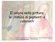 Il colore nella pittura: la chimica di pigmenti e coloranti