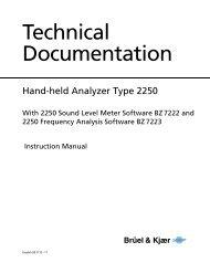2250 Hand Held Analyzer