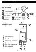 istruzioni d'uso - Ecotechnics.co.uk - Page 3