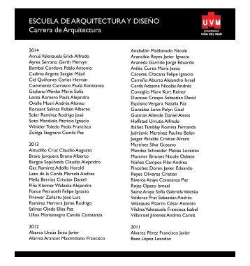 ESCUELA DE ARQUITECTURA Y DISEÑO Carrera de Arquitectura