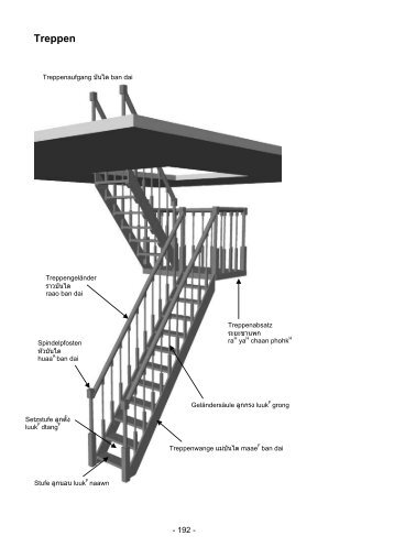 Bauen in Thailand - Hausbau - Treppen - Easythailand