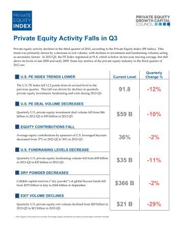 found here - Private Equity Growth Capital Council