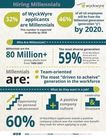 ww-millennial-infographic