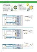 VOZ-DATOS : Instalacion de redes. Telefonia. - J-TEC - Page 2