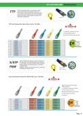 VOZ-DATOS : Instalacion de redes. Telefonia. - J-TEC - Page 5