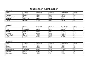 Ergebnisse Vergleichswettkampf Kombiniert 2012 - bergtanne.ch
