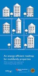 Home Energy Savings Program Information & Process - Rocky ...