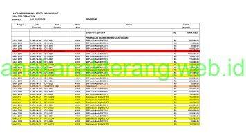 Laporan-Keuangan-April-2014