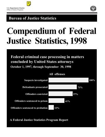 Compendium of Federal Justice Statistics, 1998 - Bureau of Justice ...