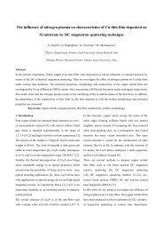 The influence of nitrogen plasma on characteristics of Cu thin film ...