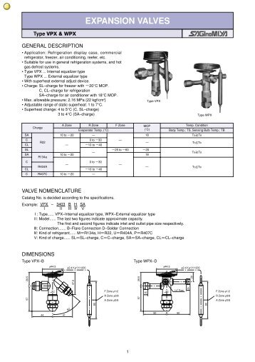 EXPANSION VALVES - Ecotherm
