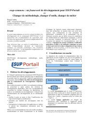 Titre, Modle d'article JRES (centr, 16 points gras) - ESUP-Portail