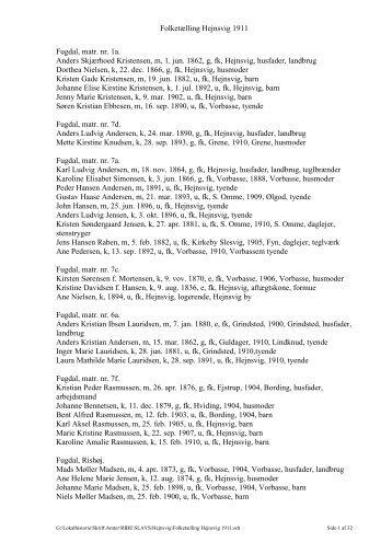 Folketælling Hejnsvig 1911 Fugdal, matr. nr. 1a. Anders Skjærhoed ...