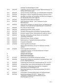 Tagesordnung inkl. Drucksachen - Ein Bezirk für Alle - Page 3