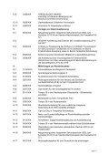 Tagesordnung inkl. Drucksachen - Ein Bezirk für Alle - Page 4