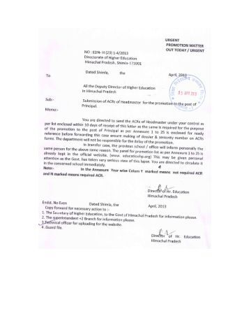 Submission of ACRs of Headmaster for the promotion to the post of ...