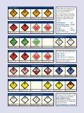 Gefahrzettel, Kennzeichen für Gefahrstoff und Transportschutz ... - Seite 2