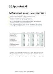 Delårsrapport januari–september 2009 - Apoteket