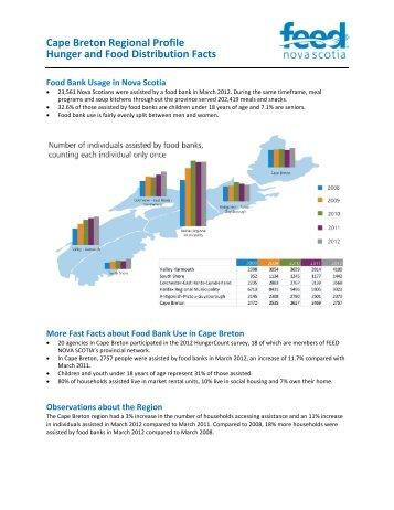 Cape Breton Regional Profile Hunger and Food ... - Feed Nova Scotia