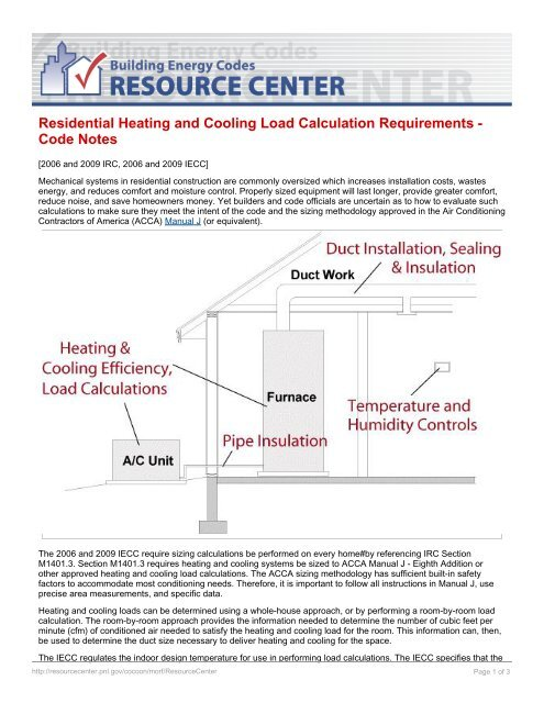 Residential Heating and Cooling Load Calculation