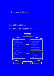 Riccardo Fazio Il Laboratorio di Analisi Numerica - Università degli ...