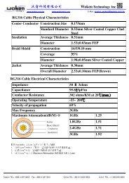 Woken Technology Inc RG316 Cable Physical Characteristics ...