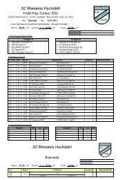 SC Rhenania Hochdahl SC Rhenania Hochdahl - SC Rhenania ...