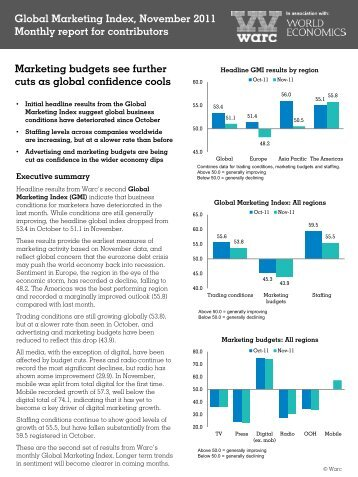 Global Marketing Index, November 2011 Monthly report for ... - Warc