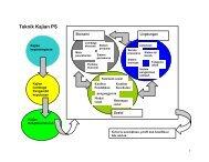 Tahapan Kajian dalam Pemetaan Swadaya - P2KP