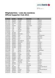 Mitgliederliste / Liste des membres Official Supporter ... - Swiss Tennis