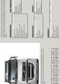 Volvo Trucks im Fernverkehr - Haas Nutzfahrzeuge - Seite 4