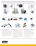 drives & controls - Industrial Technology Magazine - Page 2