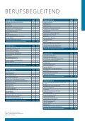 Bachelor unternehmensführung und e-Business Management - IMC ... - Seite 7