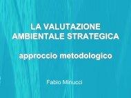 Fabio Minucci - Ordine degli Architetti