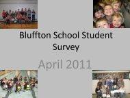 Bluffton School Student Survey 2011